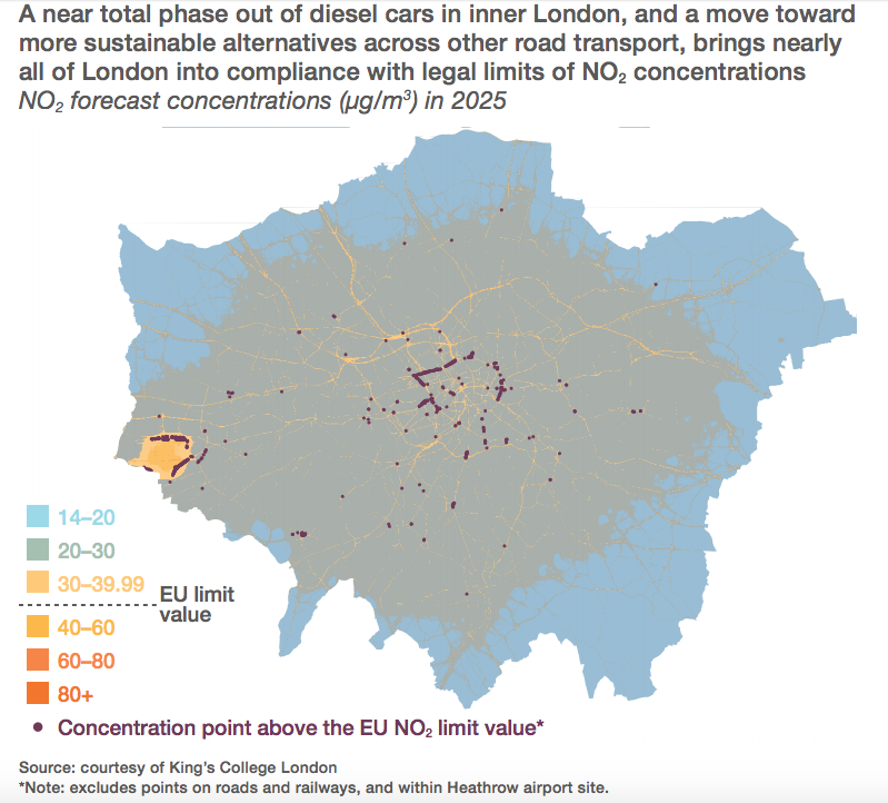 Figure 4.2 in IPPR's report Lethal and Illegal: solving London's air pollution crisis, November 2016 http://www.ippr.org/publications/lethal-and-illegal-solving-londons-air-pollution-crisis