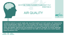 Featured image for AEF briefing highlights inadequate measures to address air quality in Heathrow NPS